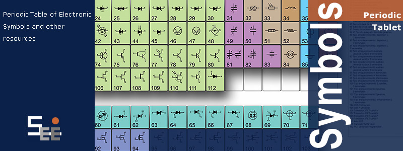 Periodic Tablet of Electronic Symbols